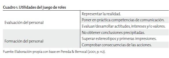 El Juego De Roles Como Estrategia De Evaluacion De Aprendizajes