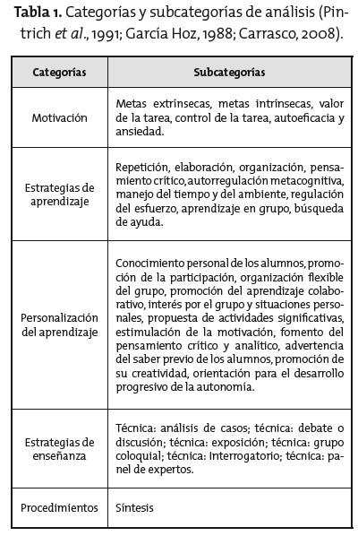 mslq motivated strategies for learning: